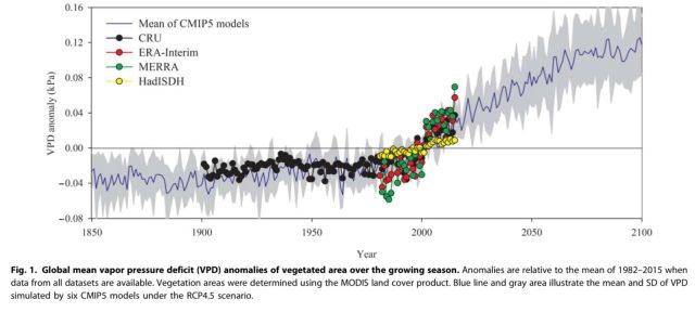 Paul Beckwith, Climate System Scientist | Abrupt Climate
